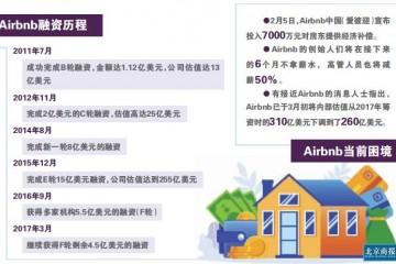 10亿美元融资逆市突至Airbnb松口气
