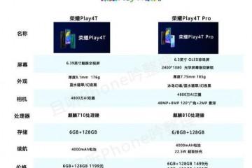 1199元起的荣耀play4系列发布网友这是快充版的荣耀9X
