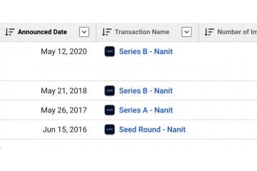 科技改动育儿婴儿监护仪开发商「Nanit」获2100万美元融资