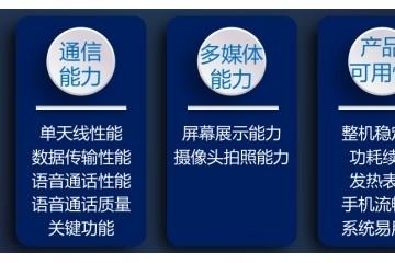 2020年中国移动智能硬件质量报告(第一期)新鲜出炉,购买前必读攻略!
