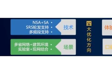 专题解析 | 中国移动2020年《5G手机全位评测》:硬核蜕变,体验先行