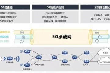 """加速5G应用 新华三5G承载网构建""""5G+智能应用""""的桥梁"""