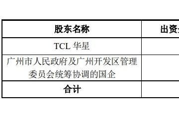 重磅TCL科技宣布投资350亿在广州投建t9项目